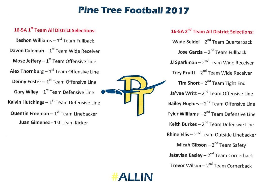 2017 All District Selections